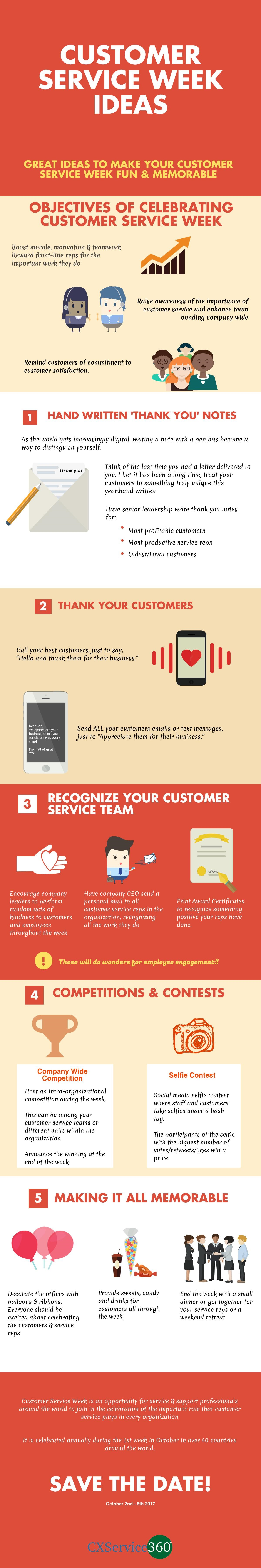 what serves the customer best Best examples of customer loyalty and retention marketing  types of  membership rewards programs serving customers across industries.